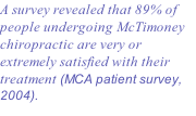 A survey revealed that 89% of people undergoing McTimoney chiropractic are very or extremely satisfied with their treatment (MCA patient survey, 2004).